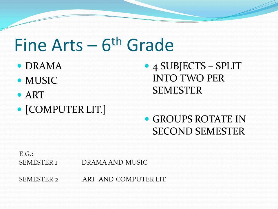 Fine Arts – 6th Grade DRAMA MUSIC ART [COMPUTER LIT.]